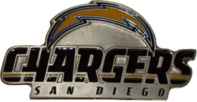 Los Angeles Chargers Items Crw Flags Store In Glen