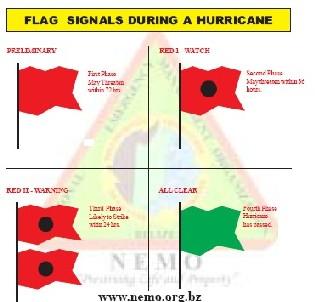 Hurricane warning sign or stamp. Hurricane warning grunge ...