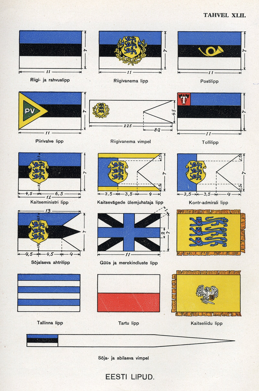 38c9271d0bd Estonia - History of the Flag