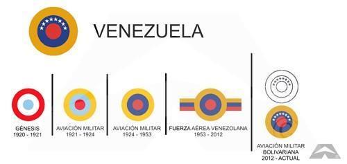 VENEZUELA Venezuelan AirForce FAV Aircraft Roundel 95mm Vinyl Stickers Decals x2